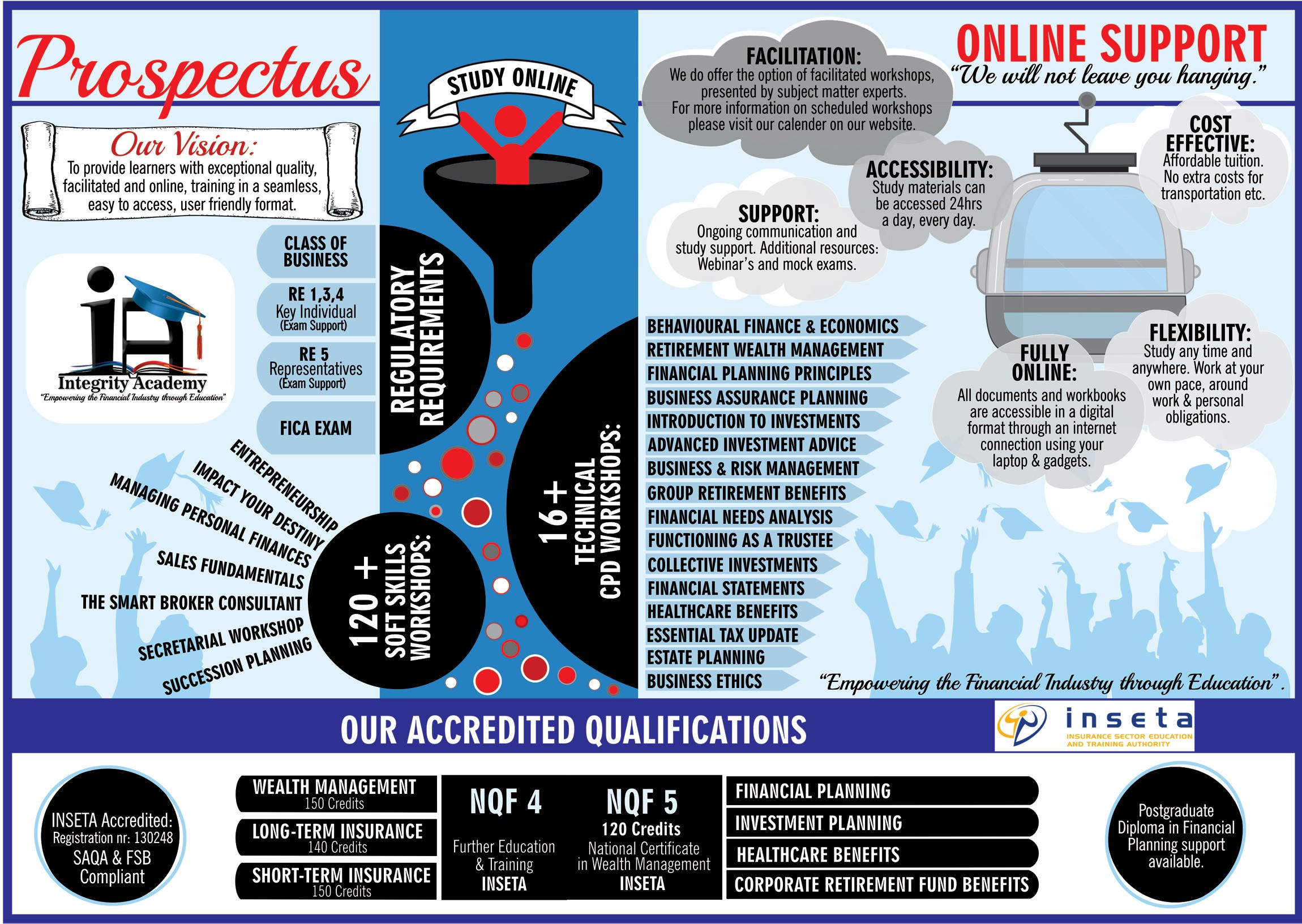 BANNER One Page Prospectus